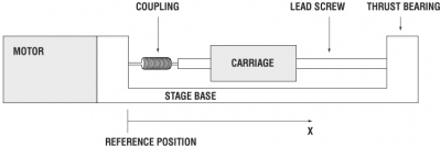 01_thermal-schematic.png