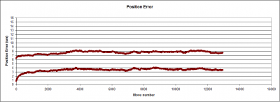 08_55%,pre-heated,position.png